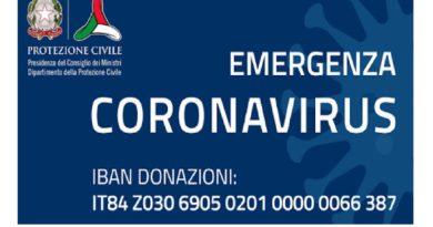 Covid-19: dati nazionali del 25 novembre 2020
