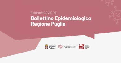 Regione Puglia: Bollettino epidemiologico del 22 gennaio 2021