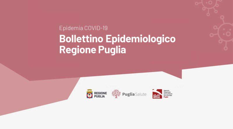 Regione Puglia: Bollettino epidemiologico del 25 gennaio 2021